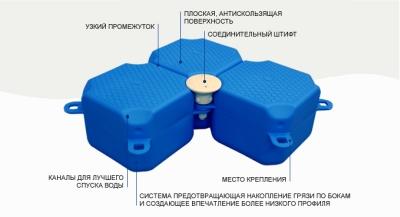 Модульные понтоны
